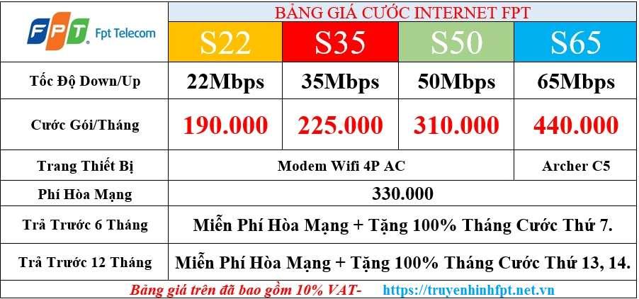Bảng Giá Gói Cước Wifi Rẻ Nhất Fpt