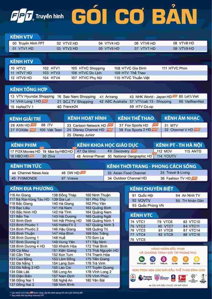 Danh sách kênh truyền hình FPT gói cơ bản