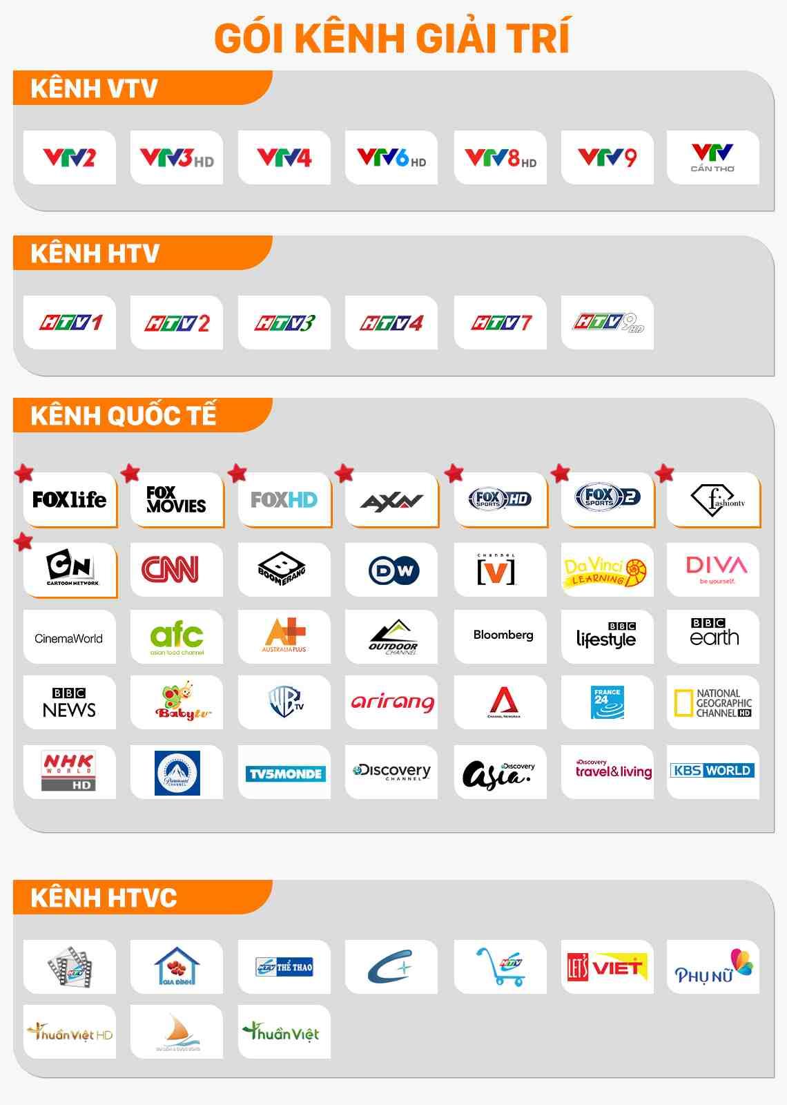 Gói kênh giải trí trên FPT Play Box