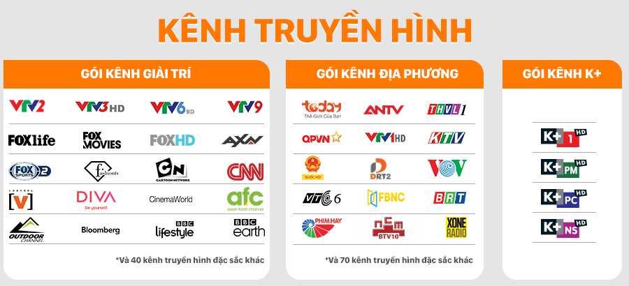 Danh sách kênh truyền hình có trên Fpt play box