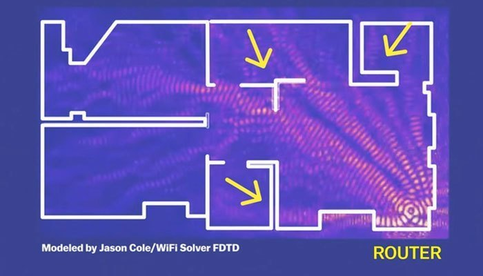 Cách đặt vị trí router giúp tăng tốc wifi