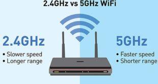 Wifi 5Ghz và 2.4Ghz