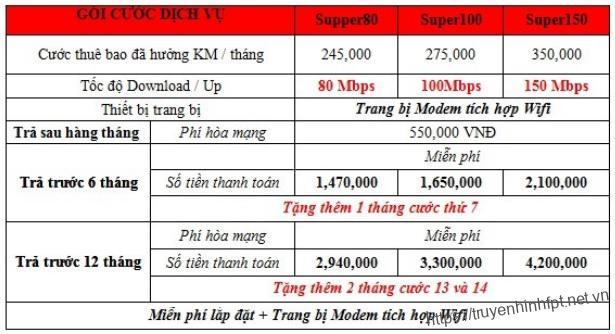 Bảng giá lắp mạng FPT chung cư tòa nhà