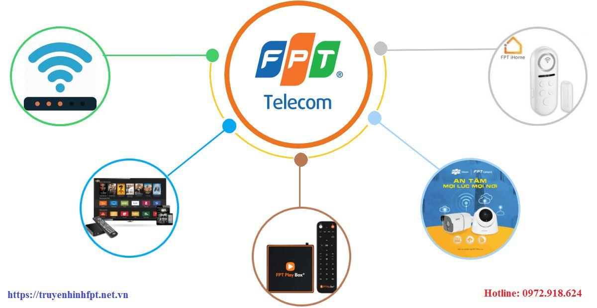 Khuyến mãi combo dịch vụ Fpt khi lắp mạng